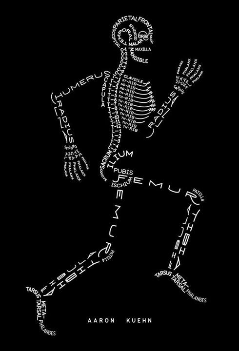 skeleton words